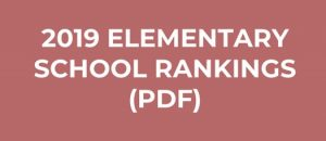 School Rankings | Texas School Guide